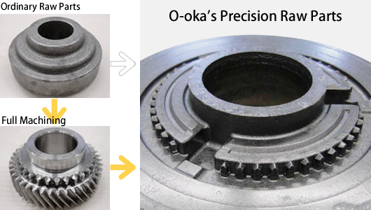 Presicion Forging parts